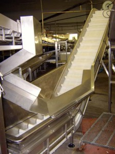 Conveyor By Welding Companies